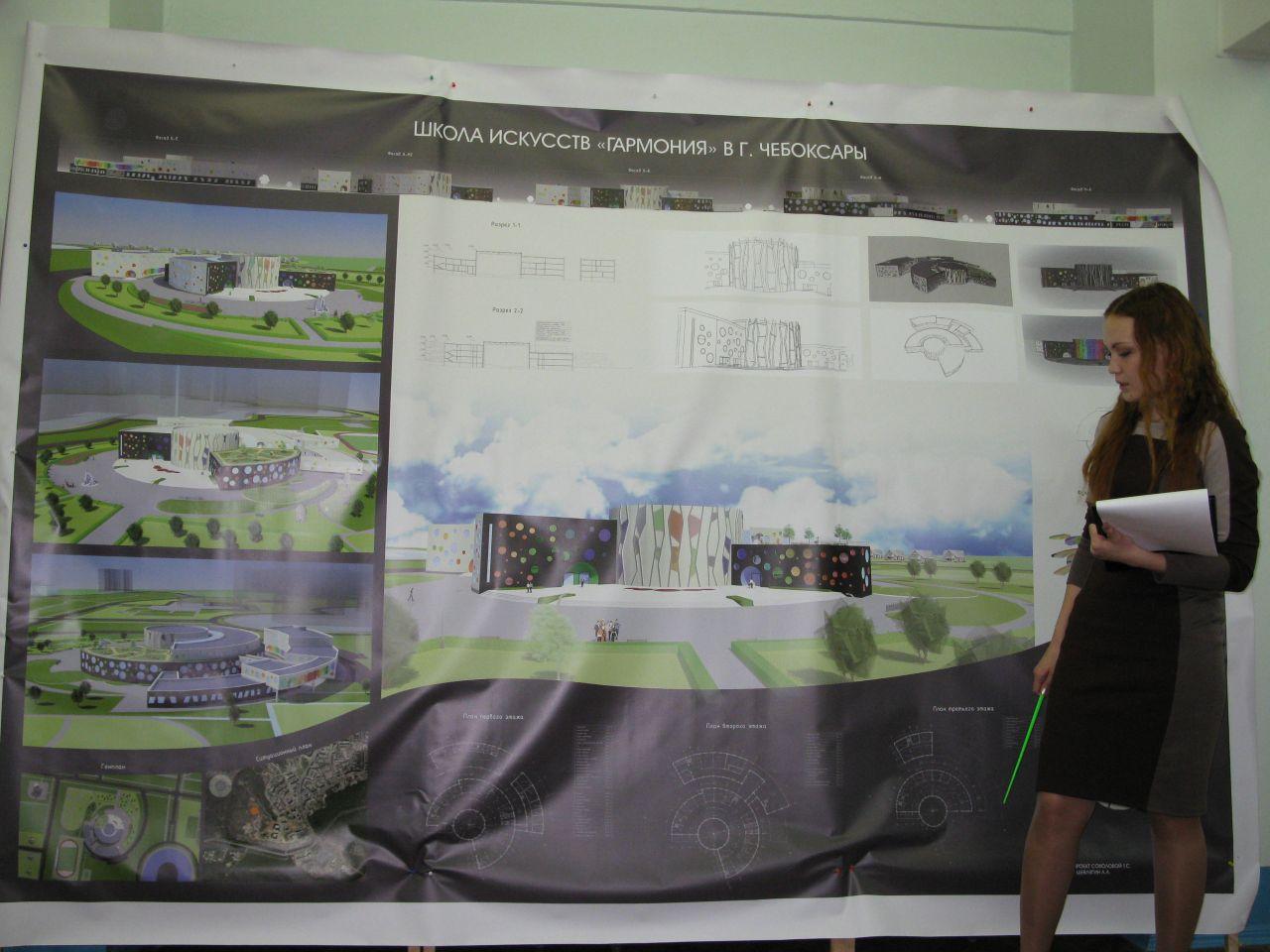 Защита дипломных проектов по специальности Проектирование зданий  4 проекта Государственная аттестационная комиссия рекомендовала к участию во Всероссийском смотре конкурсе лучших дипломных проектов по специальности